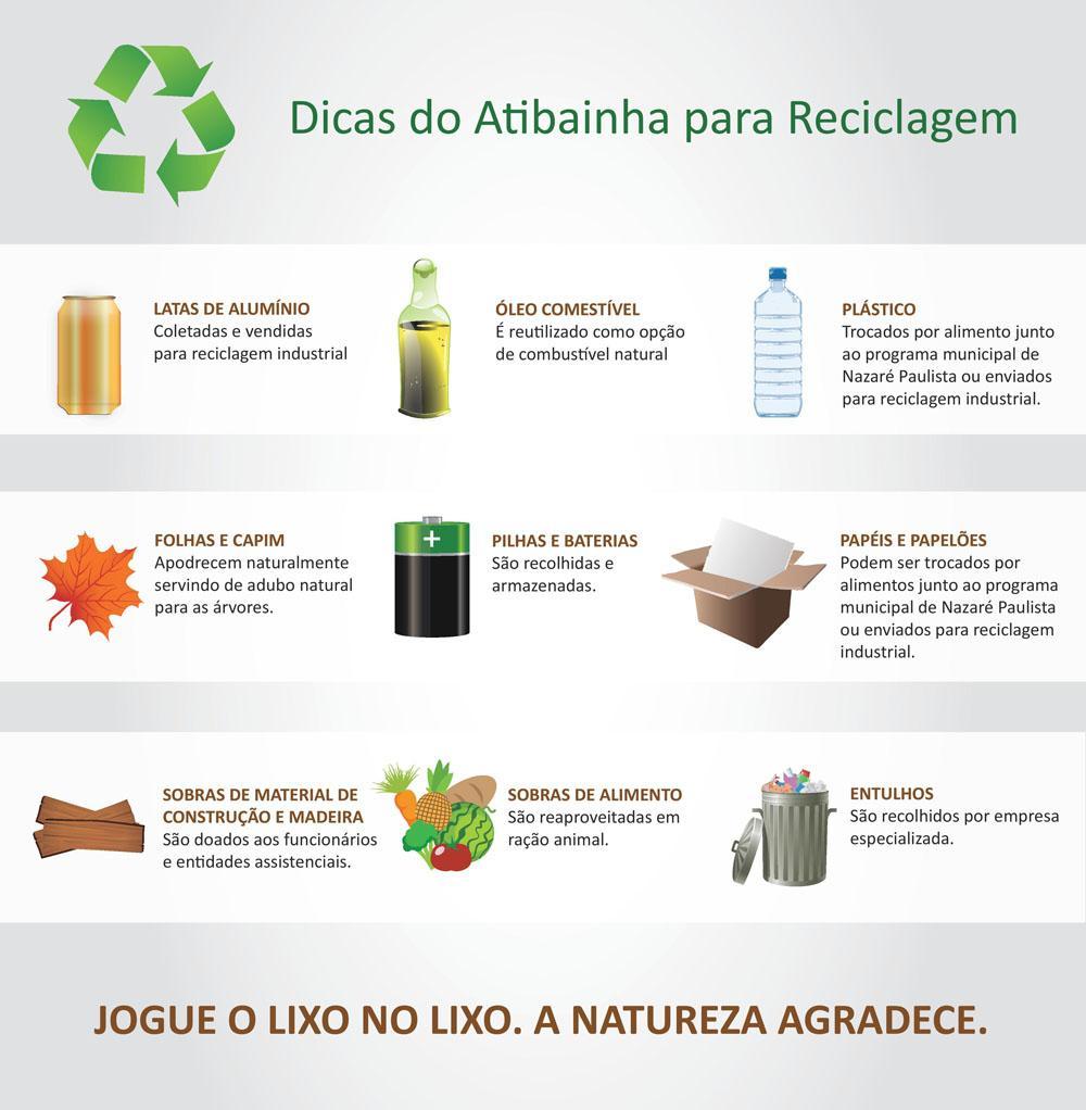 programa-atibainha-de-reciclagem