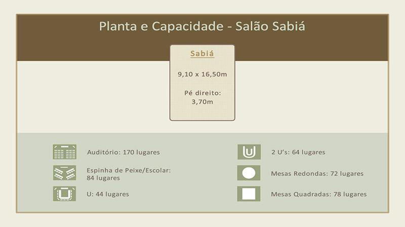 sabia-1