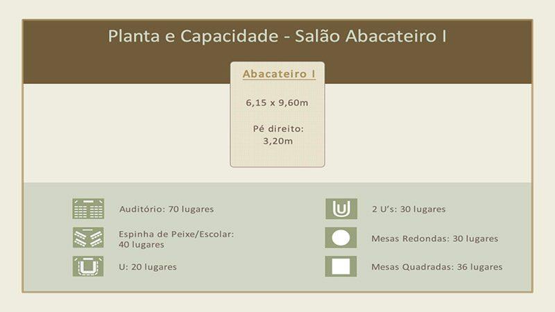 abacateiro-I-1