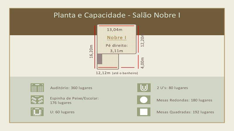 nobre-I-1