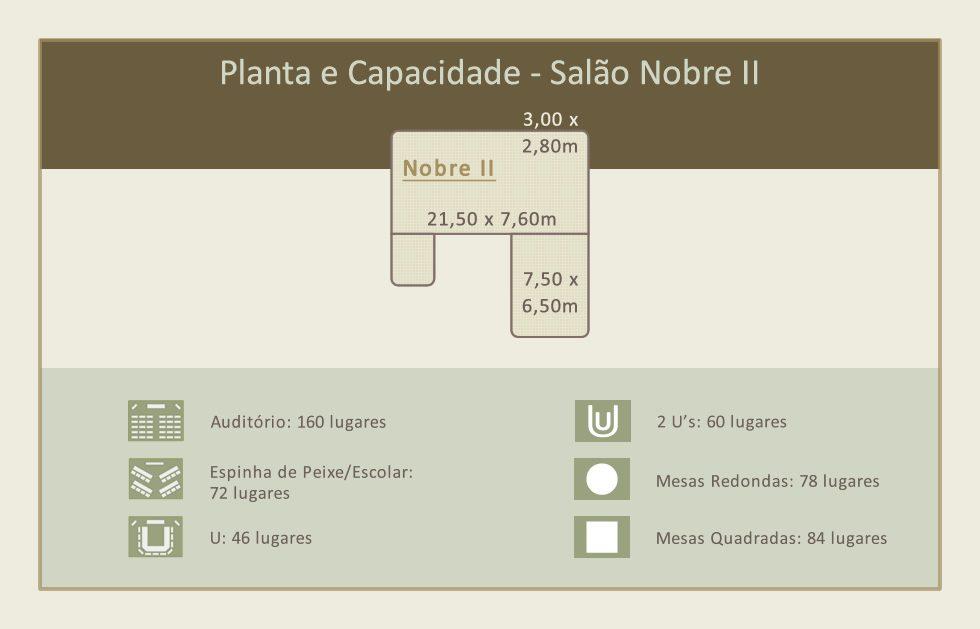 nobre-II-1